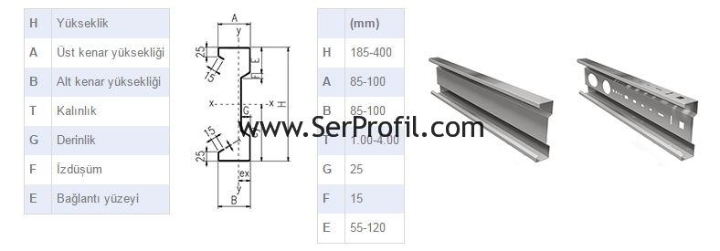 serprofil-Sigma-Plus-Profil-cizimi