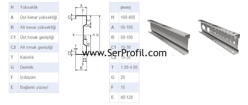 serprofil-Sigma-Profil-cizimi