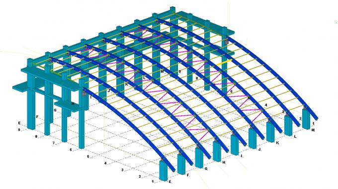 Çelik Konstrüksiyon İşcilik M2 ve Kilo Fiyatı