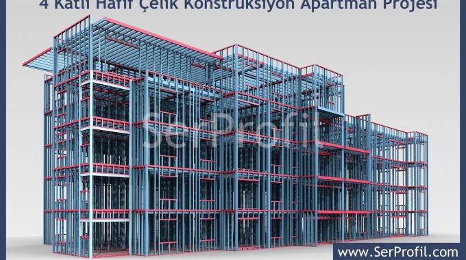 1000 m2 Prefabrik ÇELİK Depo Maliyetleri İnşaat Yapım Metrekare Fiyatları