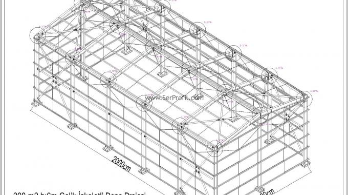 Çelik Profil, Çelik Makas Profil Çatı Modelleri ve Fiyatları