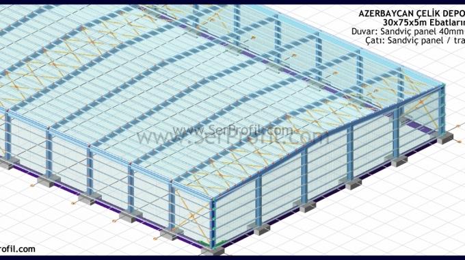 SerProfil Çelik Depo Hangar m2 Fiyatları 2017