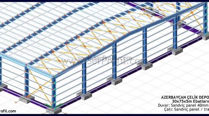 Prefabrik Hangar Çelik Konstrüksiyon Fabrika M2 Fiyatları 2017