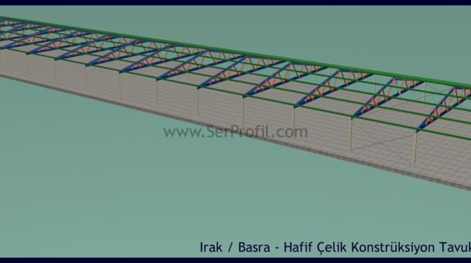 Prefabrik Çelik Konstrüksiyon Hangar Depo M2 Fiyatları